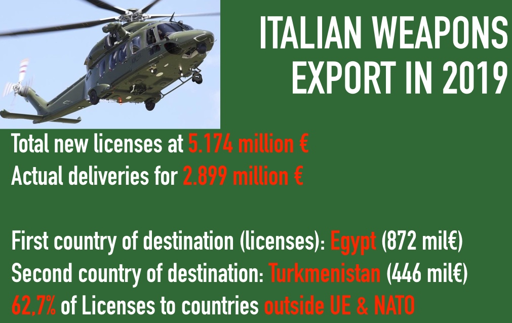 Italian arms exports: in 2019 licensed 5,17 billion € with two out of three for non-EU and non-NATO countries